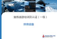 Basic knowledge Flue-curing equipment CN Promo Image