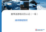 Basic knowledge paint CN Promo Image